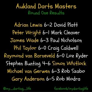 Aukland Darts Masters