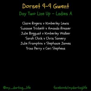 Dorset v Gwent, Ladies A