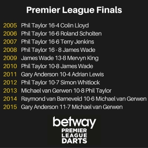 That Phil Taylor has had some success over the years in the Premier League then?!