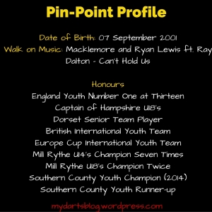 Pin-Point Profile