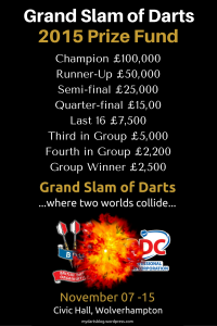 Prize money - Winner £100,000, Runner-up £50,000, Semi-finalists £25,000, Quarter-finalists £15,000, Last 16 £7,500, Third in group £5,000, Fourth in group £2,500, Group winner bonus £2,500