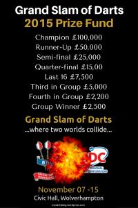 Prize money - Winner £100,000, Runner-up £50,000, Semi-finalists £25,000, Quarter-finalists £15,000, Last 16 £7,500, Third in group £5,000, Fourth in group £2,500, Group winner bonus £2,500